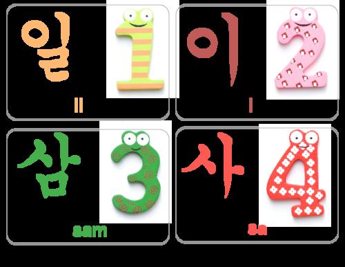 image transparent download Korean Numbers Flashcards
