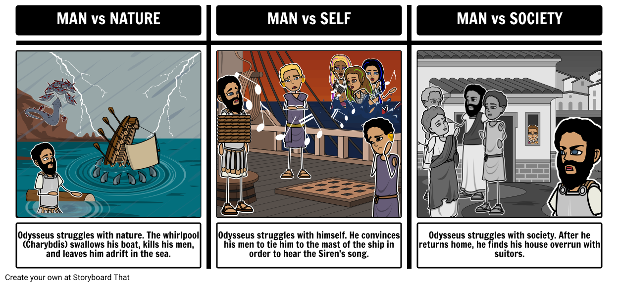 graphic freeuse stock The odyssey conflict storyboard. Palace drawing odysseus