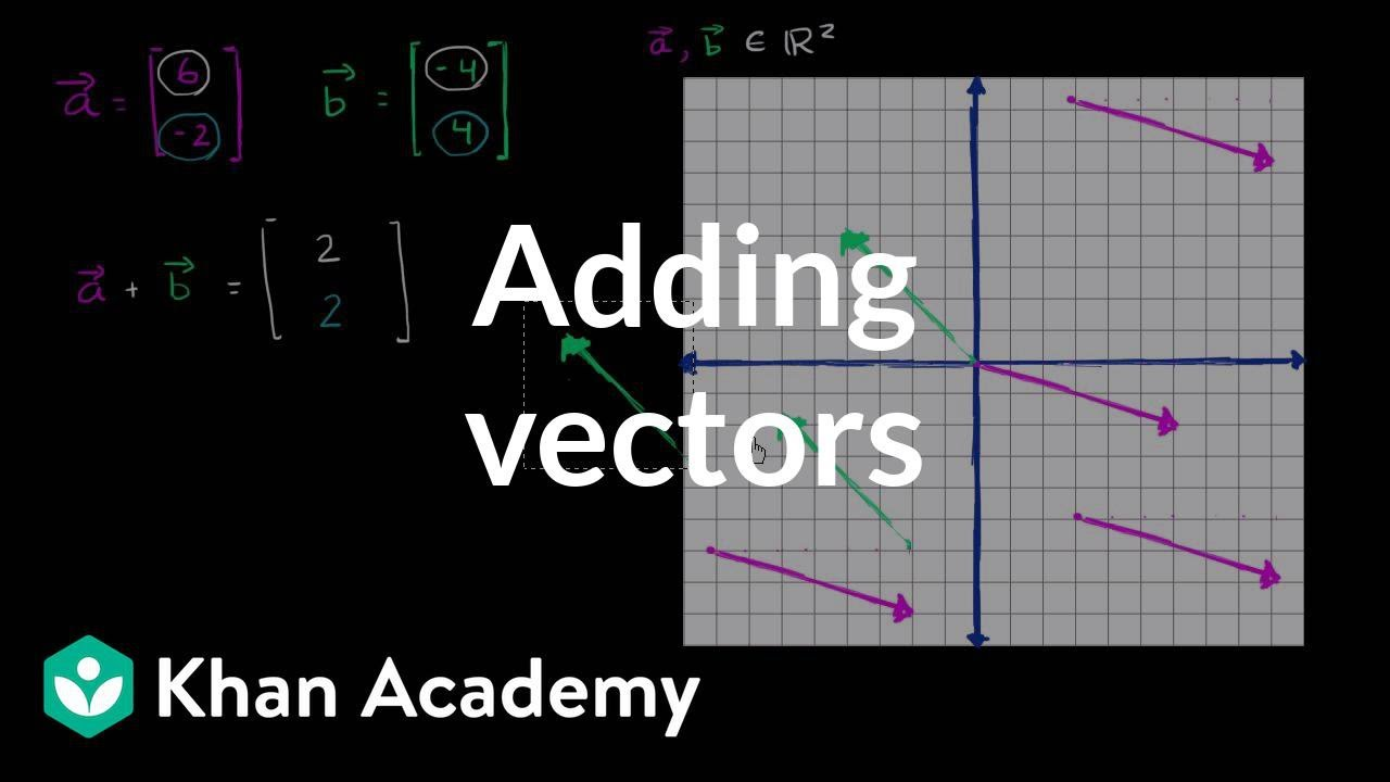 graphic library library Vector 1 khan academy. Adding vectors algebraically graphically