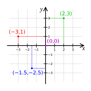 image transparent Wikipedia . Vector calc analytic geometry