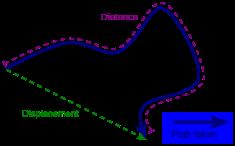 png transparent stock Displacement vector