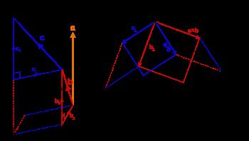 image free stock Cross product wikipedia distributivity. Vector angles algebraic