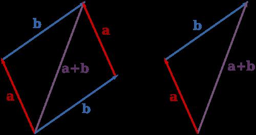 clipart transparent library Euclidean vector