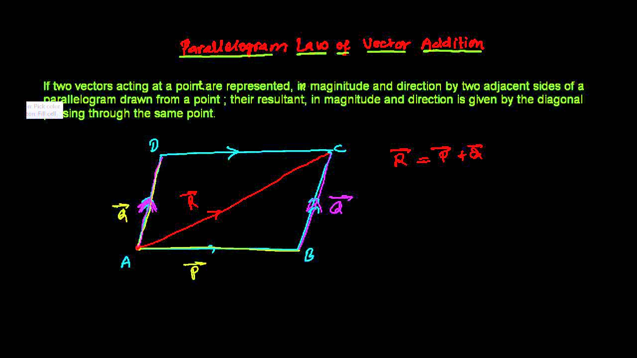 banner free Vector defintion parallelogram. Law of addition