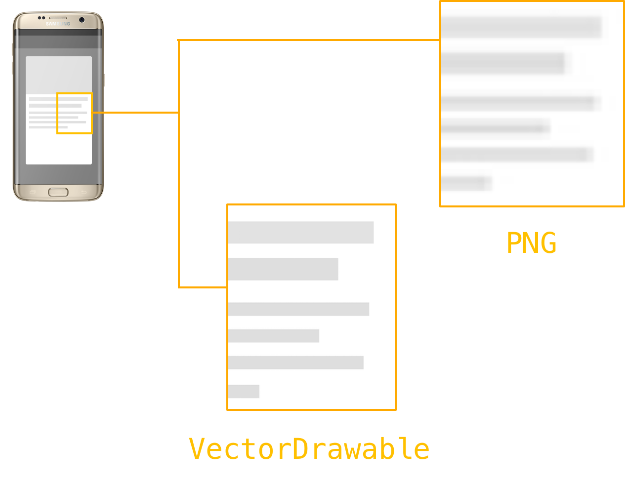 vector library Optimizing the Performance of Vector Drawables