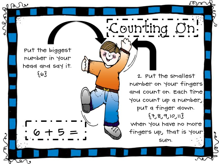 svg freeuse download Addition clipart math lesson.