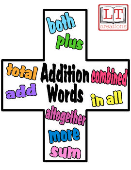 image download Addition clipart primary math. Key words poster free