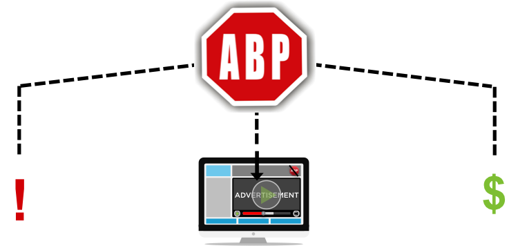 jpg stock Advertising clipart consumer choice. Much ado about ad