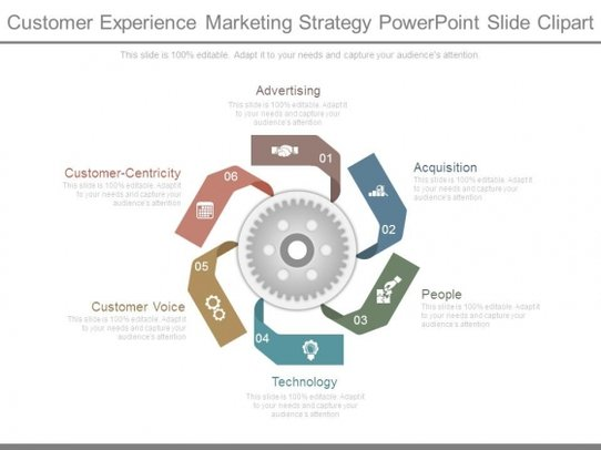 vector royalty free library Experience marketing strategy powerpoint. Advertising clipart voice customer.