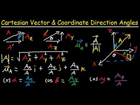 image royalty free Cartesian notation and coordinate. Vector angles alpha beta gamma