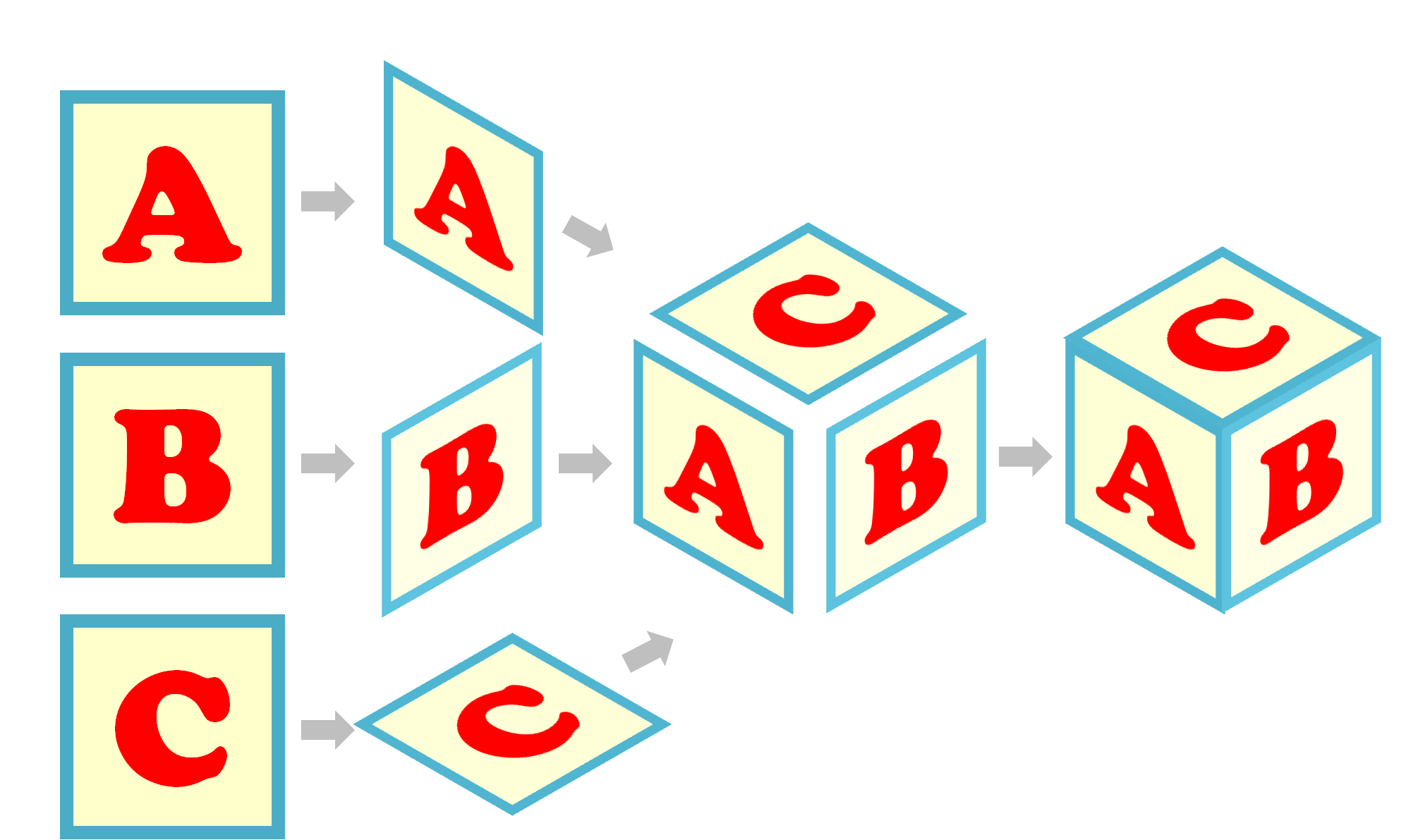 vector royalty free stock In powerpoint more alphabet. Block drawing simple