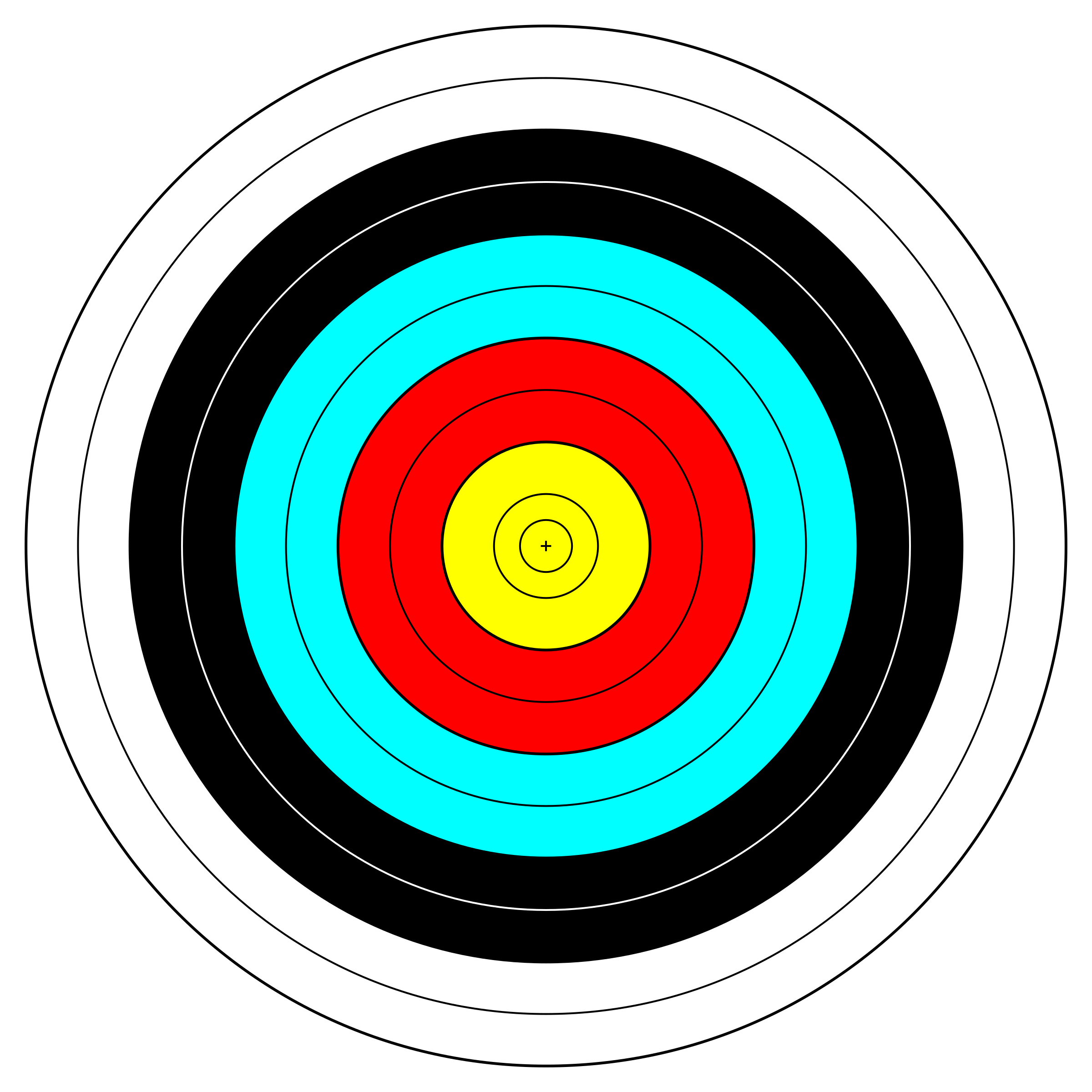 jpg royalty free library Bullseye clipart target gun. Setting targets and goals
