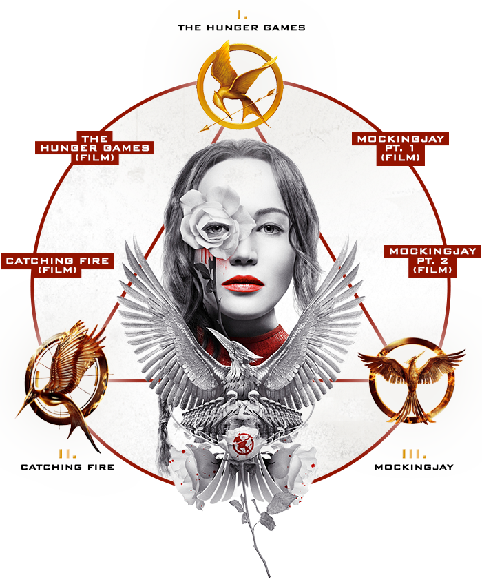 graphic freeuse download The Hunger Games Wiki