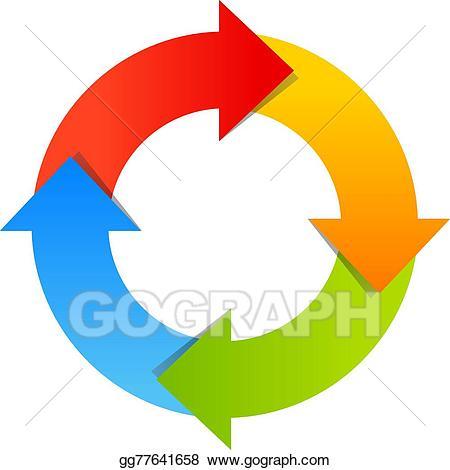 clipart free Vector circular diagram . Arrows in a circle clipart.