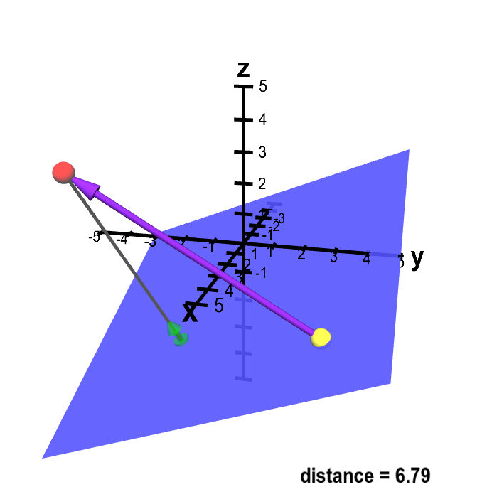 picture royalty free library Distance from point to. Vector calculation mathematical