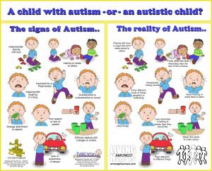 picture freeuse stock Autism clipart developmental delay.