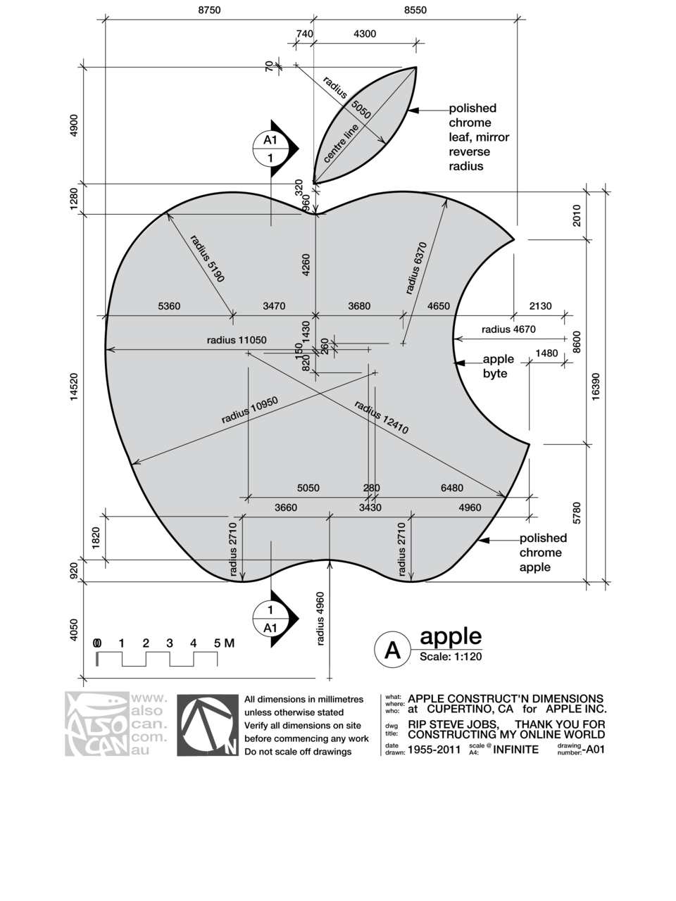 clip royalty free download Apple Logo Explanation