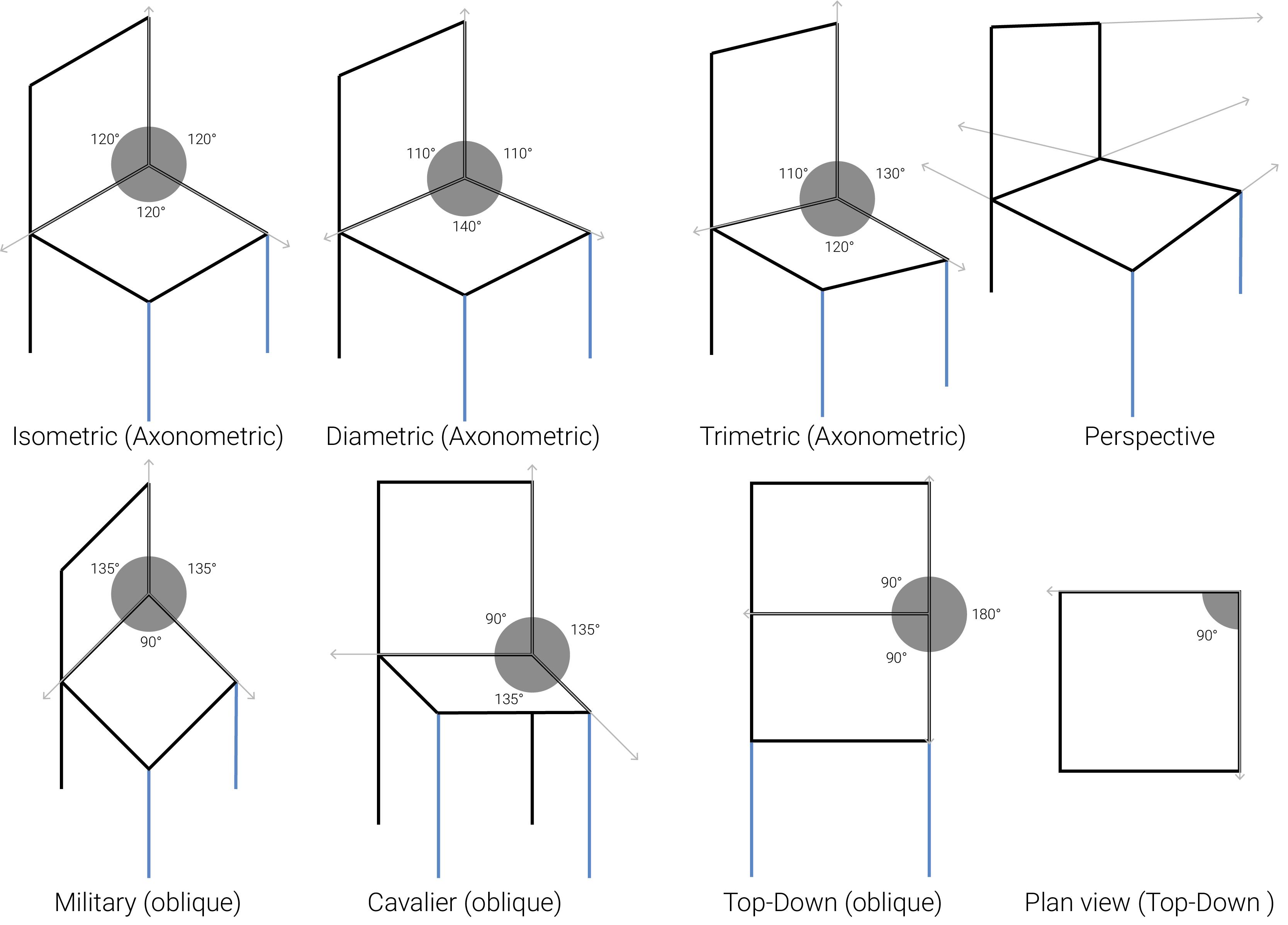 vector freeuse stock Bricsys cad blog . Cavalier drawing isometric.