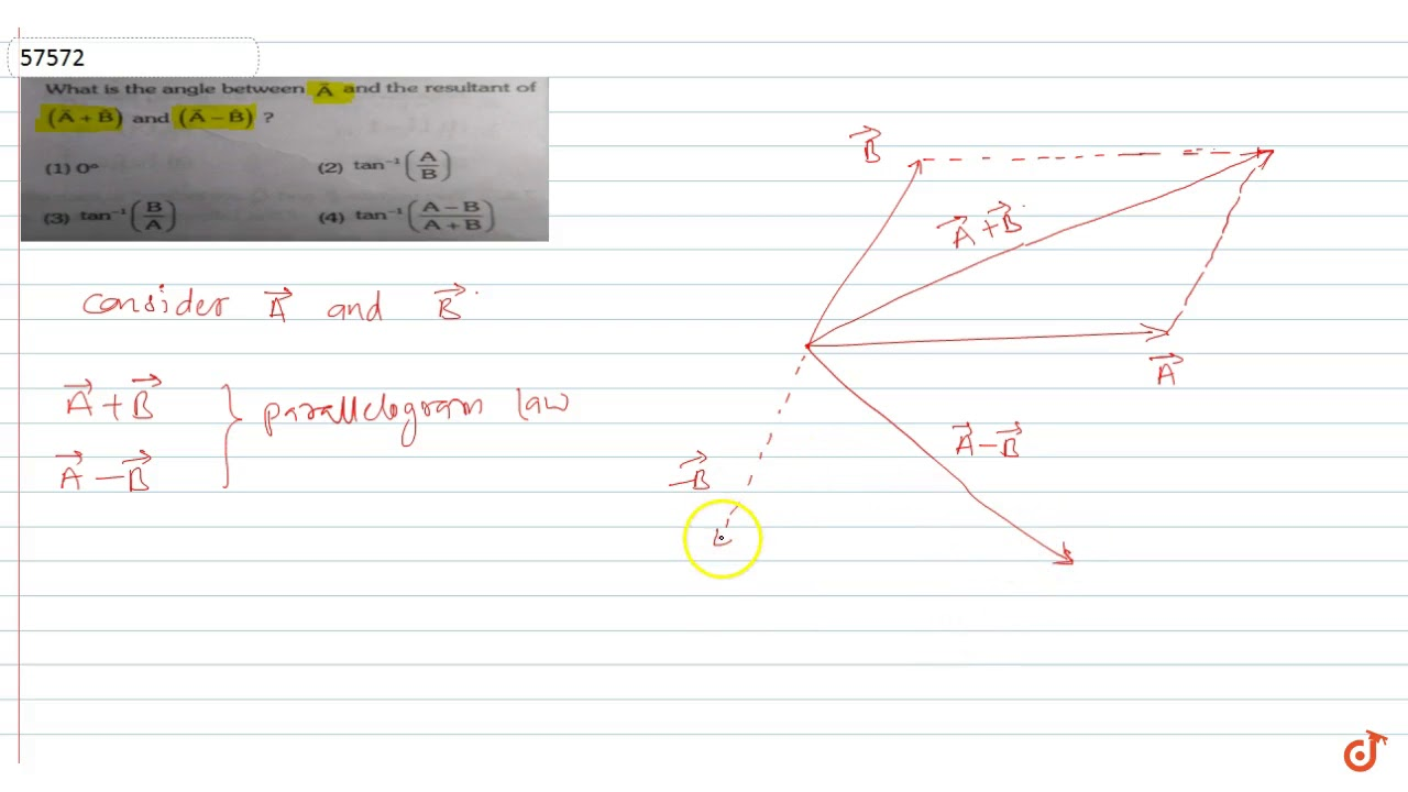 clip free What is the angle. B vector resultant