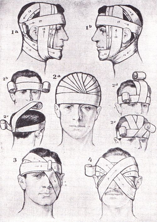 banner free library First aid bandaging techniques. Bandage drawing bandaged head