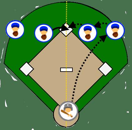 clipart freeuse stock Baseball clip fielding. Themed practice plan tutorials