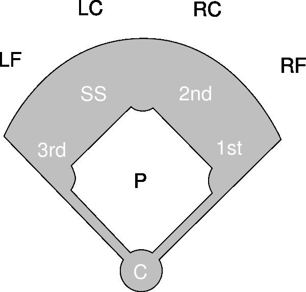 svg free library Baseball Field Clip Art at Clker