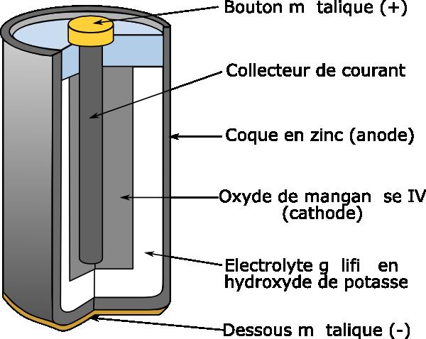 graphic Alkaline Battery Clip Art at Clker