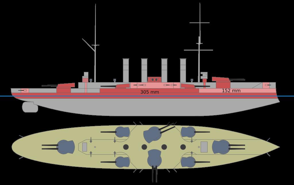 image library Cuniberti ideal battleship