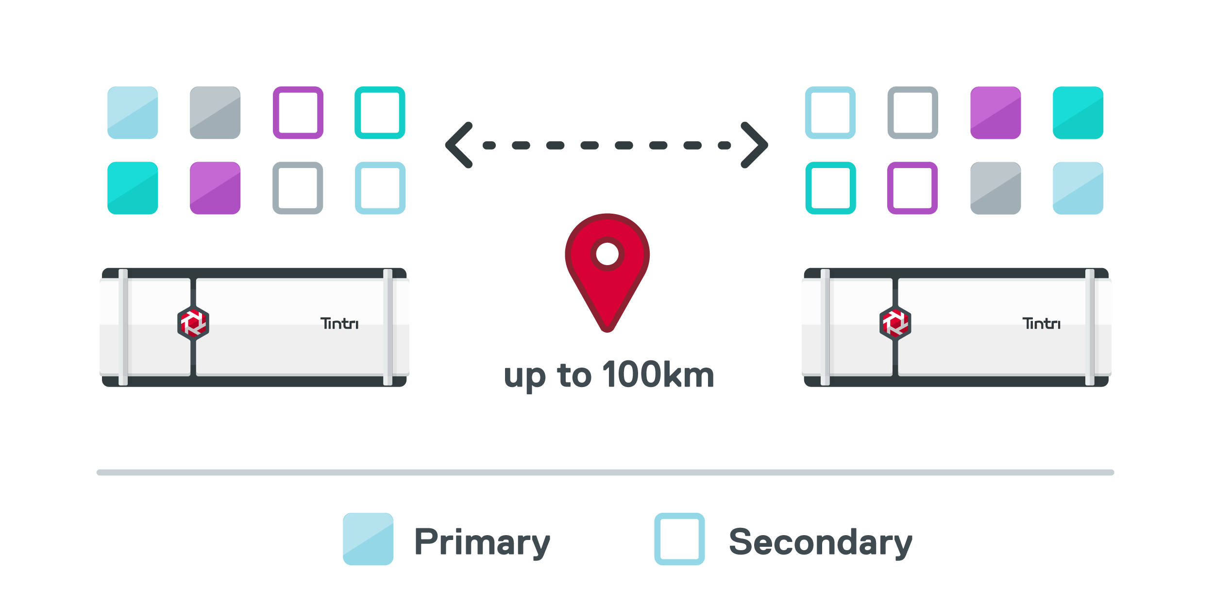 graphic black and white library Tintri Synchronous Replication