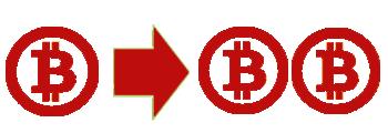 graphic Doubler in hours legit. Bitcoin transparent double