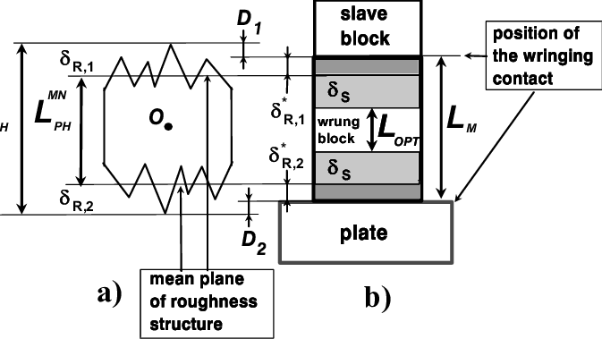 jpg library library Schematic of the with. Block drawing