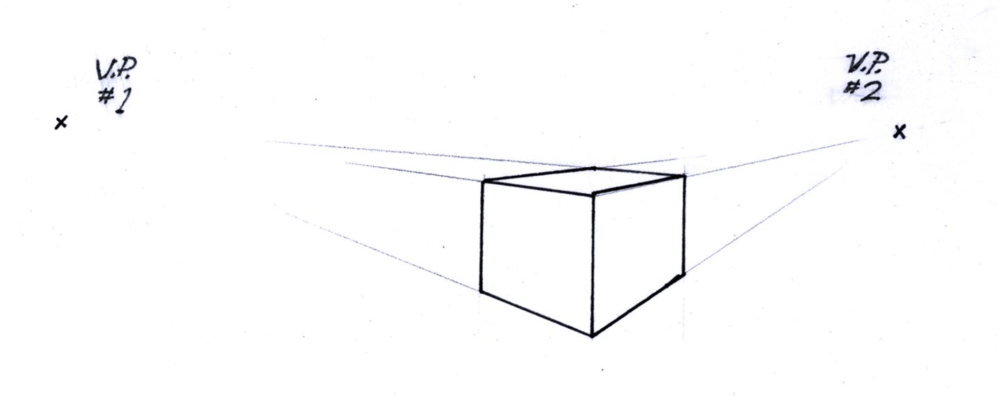 vector stock Block drawing geometric perspective. Linear overview of types