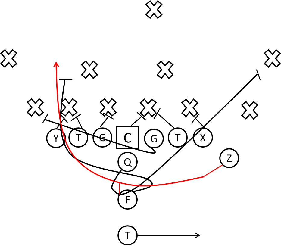 graphic library stock Block drawing offensive. Youth football plays coaches