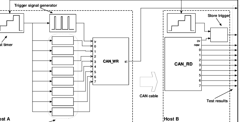 graphic black and white download Block drawing simple. Structure of the can