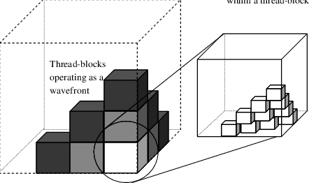 png black and white stock Block drawing three dimensional. A wavefront operating at