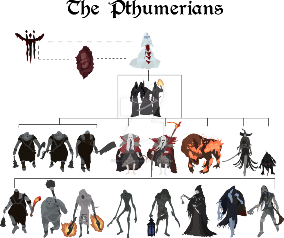 transparent The pthumerians by digitalcleo. Bloodborne drawing yharnam