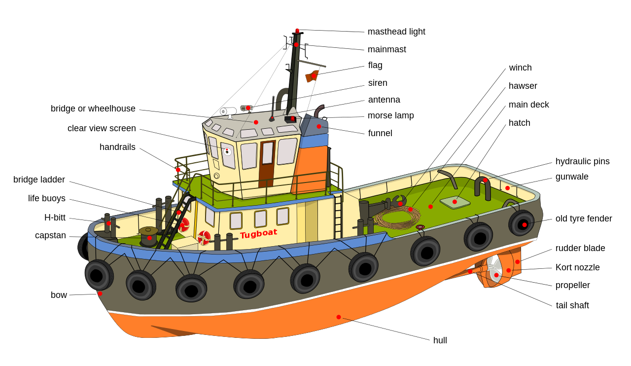 image tugboat drawing sea #117672512