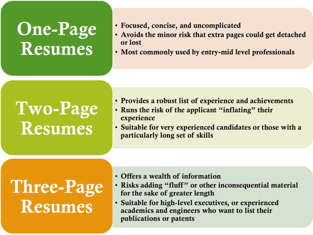 transparent download  resume writing tips. Boss clipart bad communication