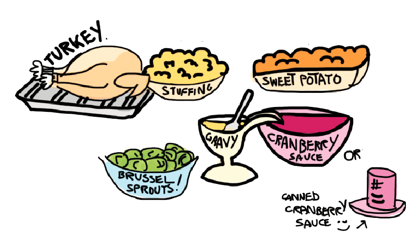 svg freeuse Turkey free on dumielauxepices. Bread clipart stuffing