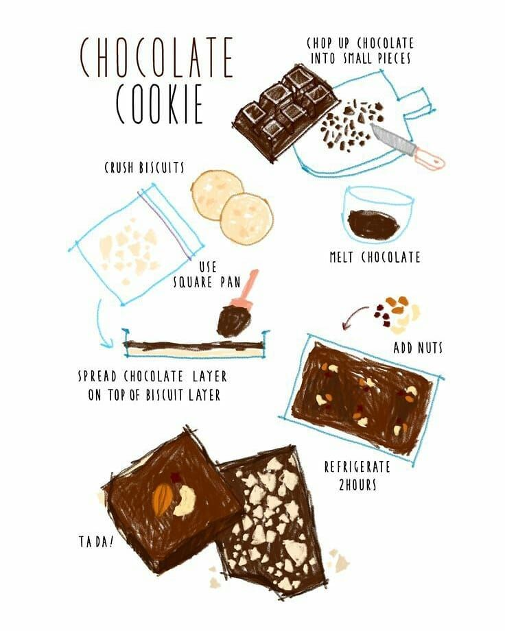 royalty free download I just love these drawing recipes Chocolate Brownies