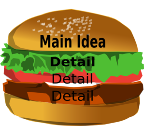 svg library library Burger clipart eye. What is the main