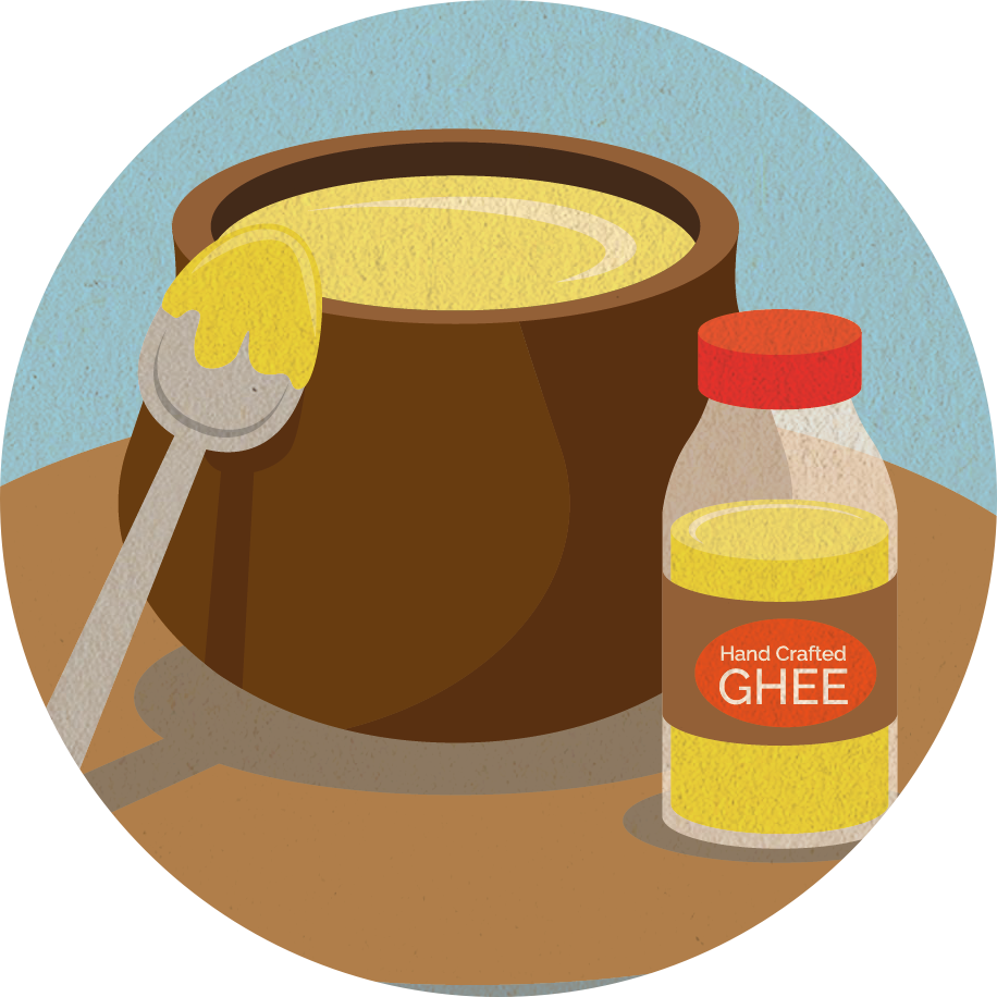 freeuse Butter clipart animated. Ghee free on dumielauxepices.