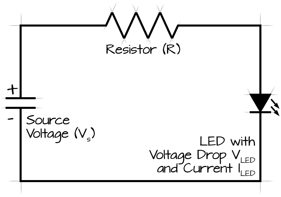 png free stock LED Resistor Calculator