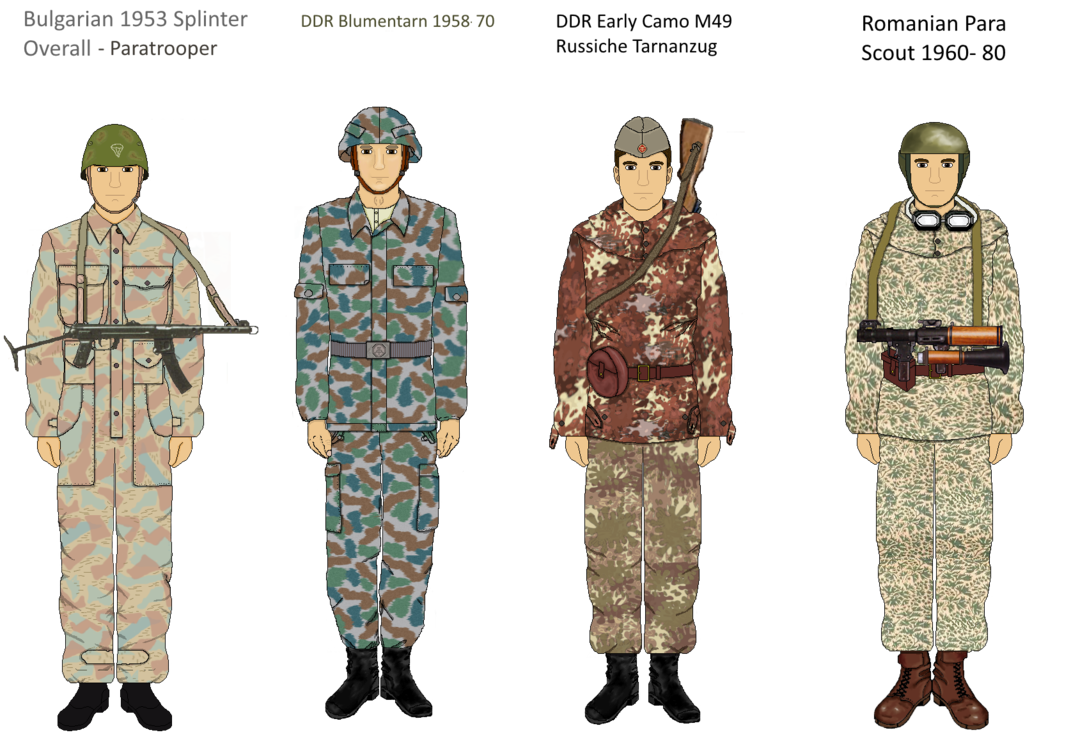 vector Early Warsaw Pact camo Part