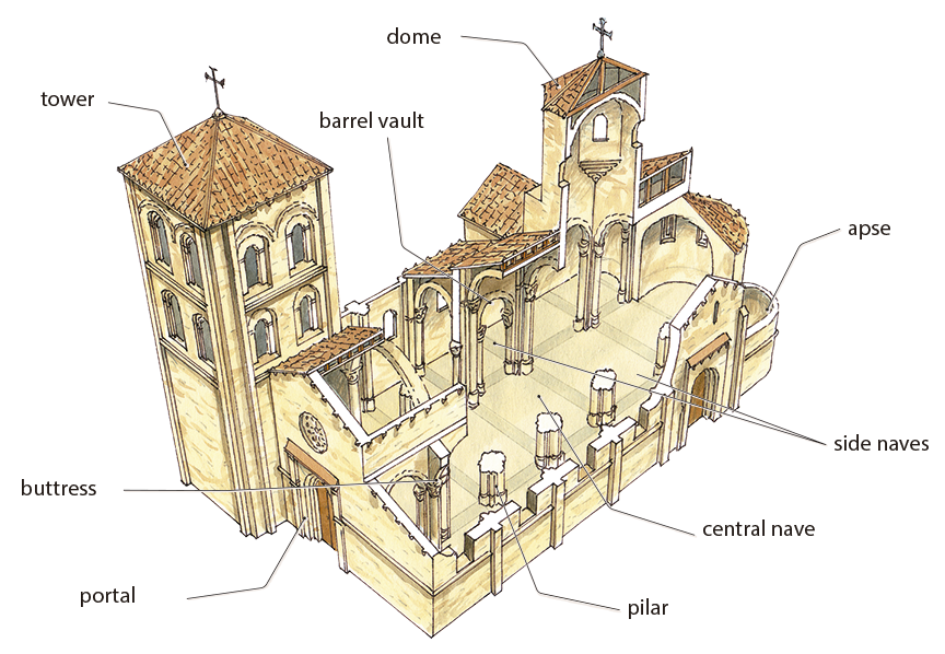 vector royalty free download cathedral drawing gothic style church #91406236