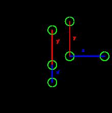 graphic transparent download Oblique projection