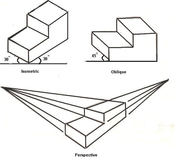 svg stock Cavalier drawing isometric. Technical sketching hphs engineering.