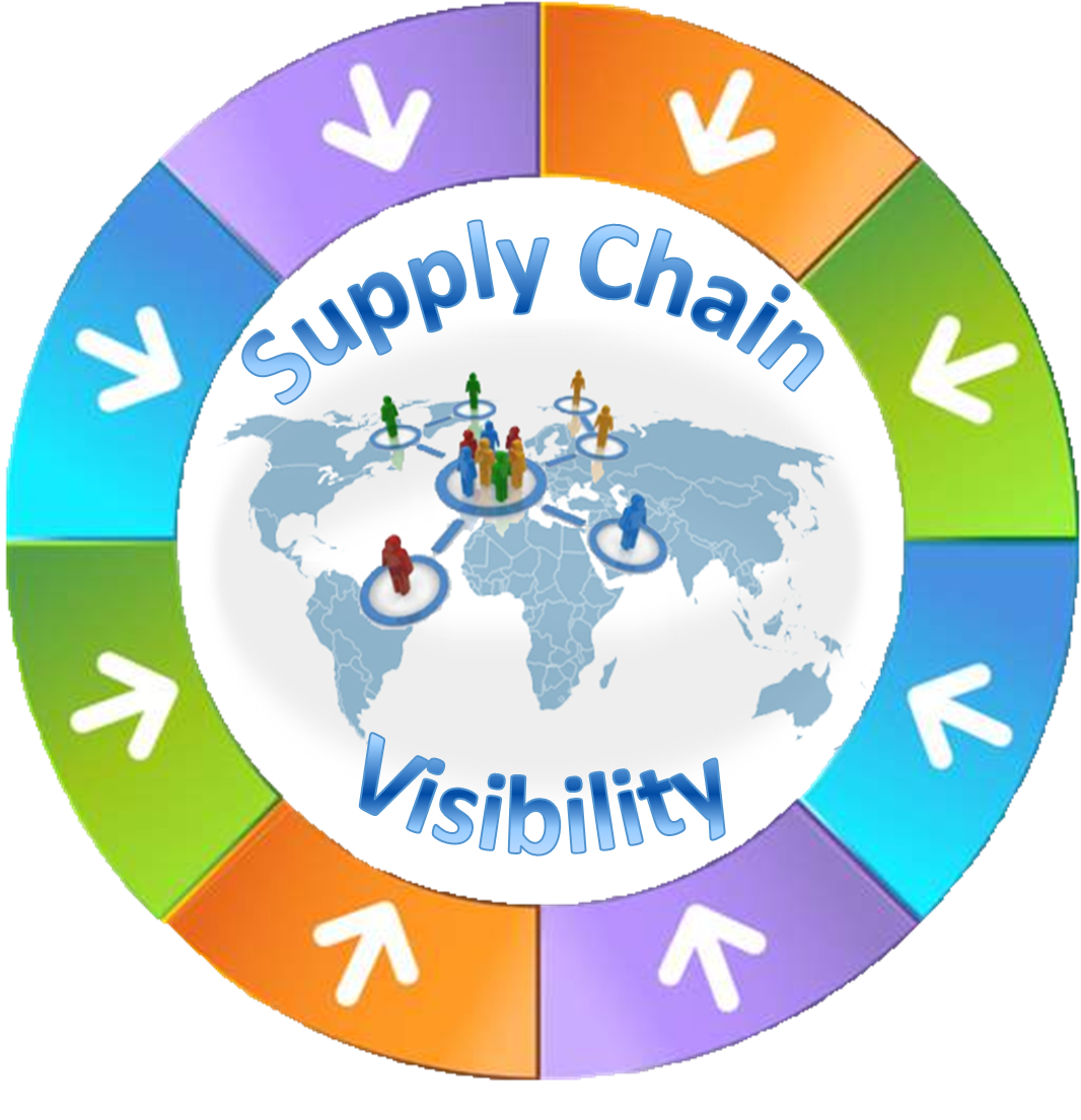 image free stock Supply Chain