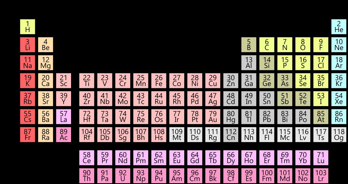 clip art download chemistry elements clipart #60817514