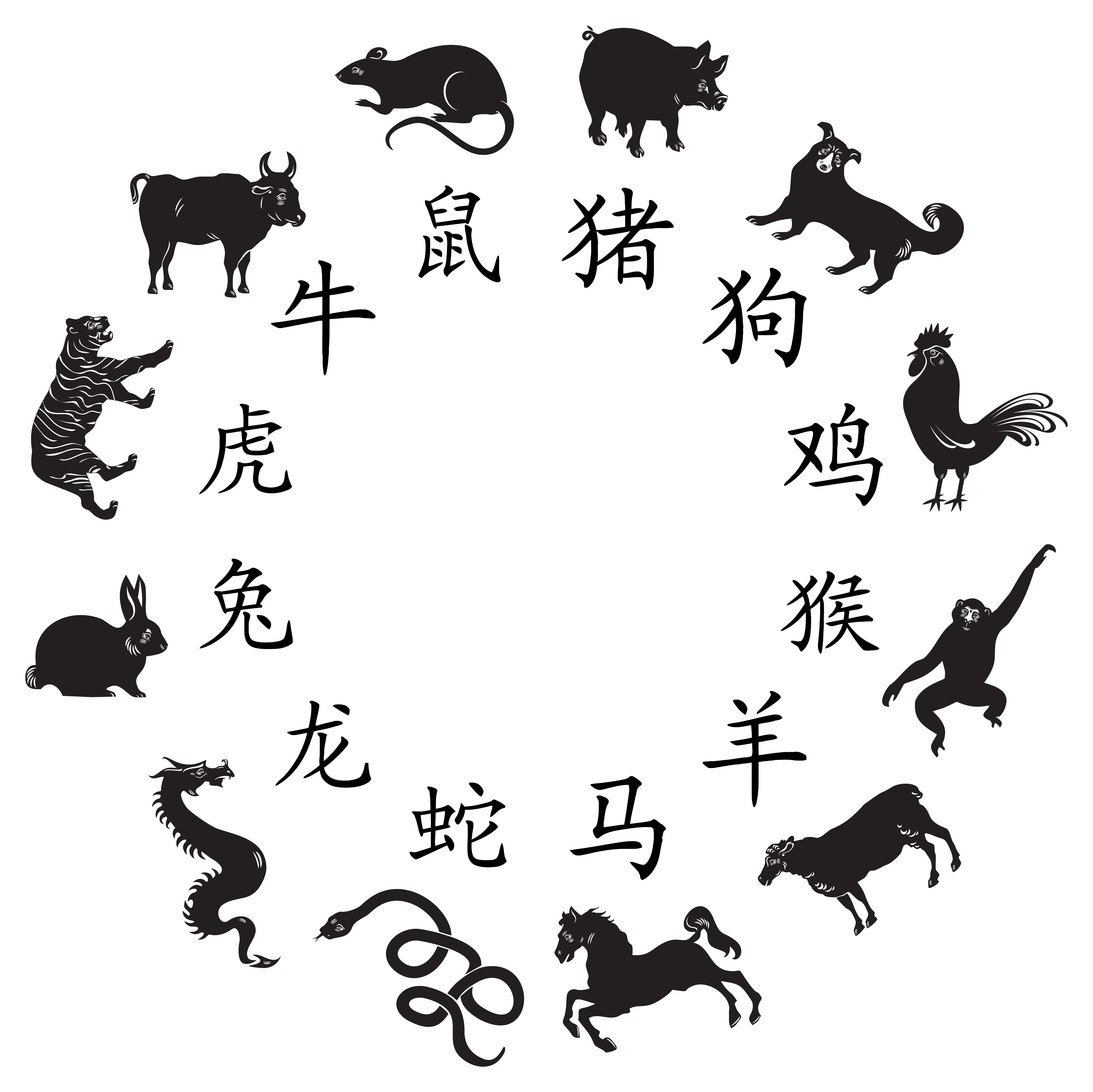 clipart stock Chinese clipart. Transparent zodiac png image.